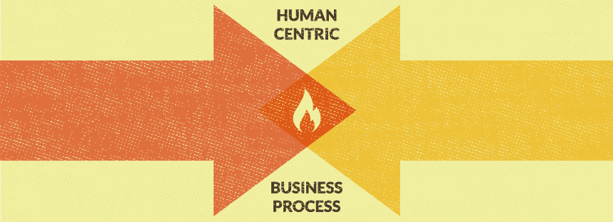 "Graphic with the words ""Human Centric"" and ""Business Process"""